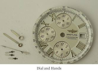 <p> Dial and hands</p>